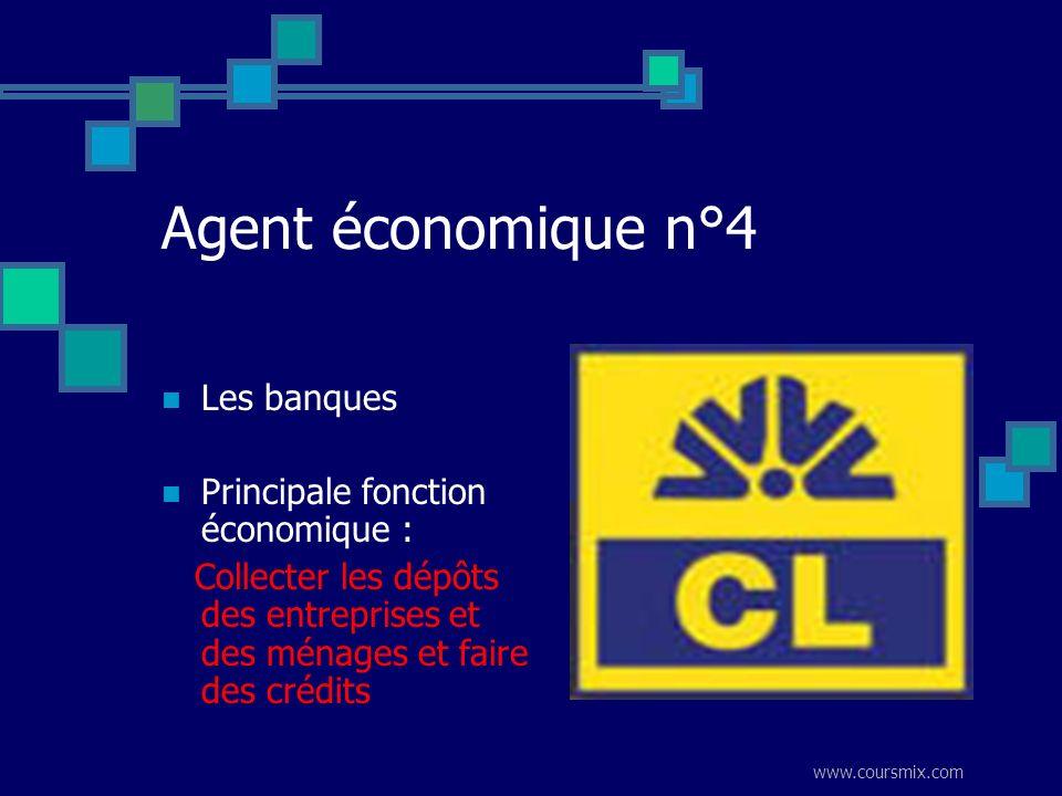 www.coursmix.com Agent économique n°4 Les banques Principale fonction économique : Collecter les dépôts des entreprises et des ménages et faire des cr