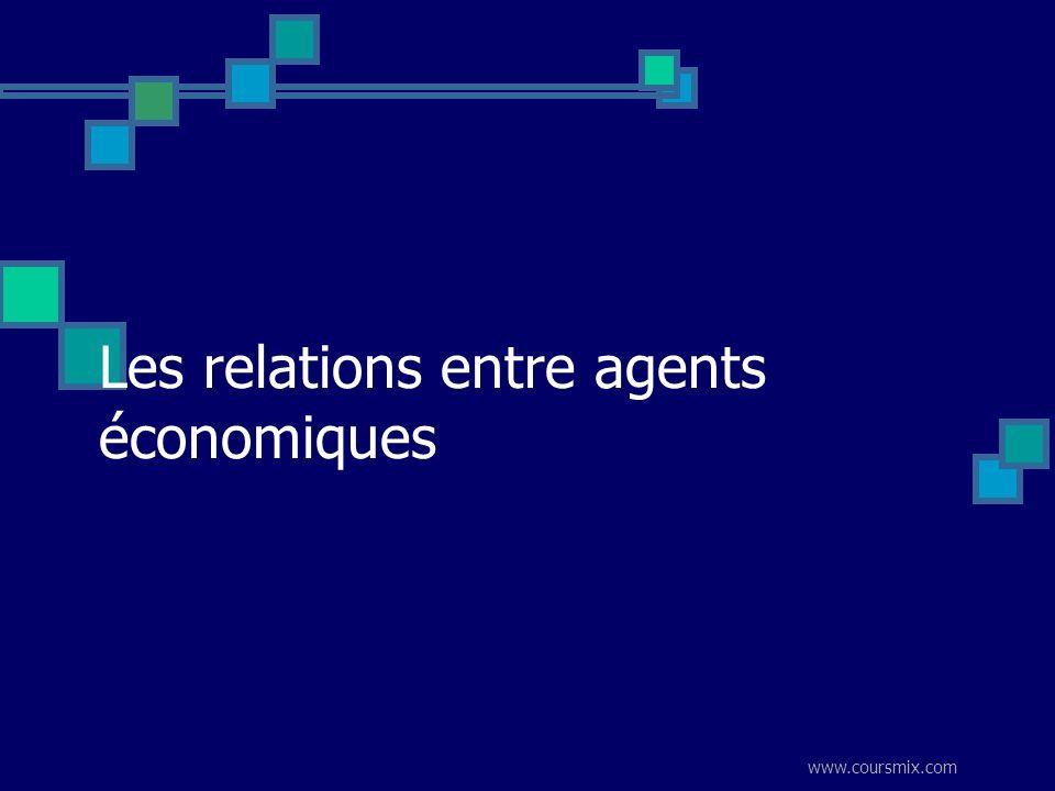 www.coursmix.com Les relations entre agents économiques