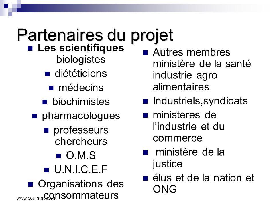 www.coursmix.com Groupes daliments vecteurs de au Maroc sel Produits non spécifiques Produits spécifiques au Maroc Khleigh,Smen… Produits des mahlabates (cremerie,creperie)