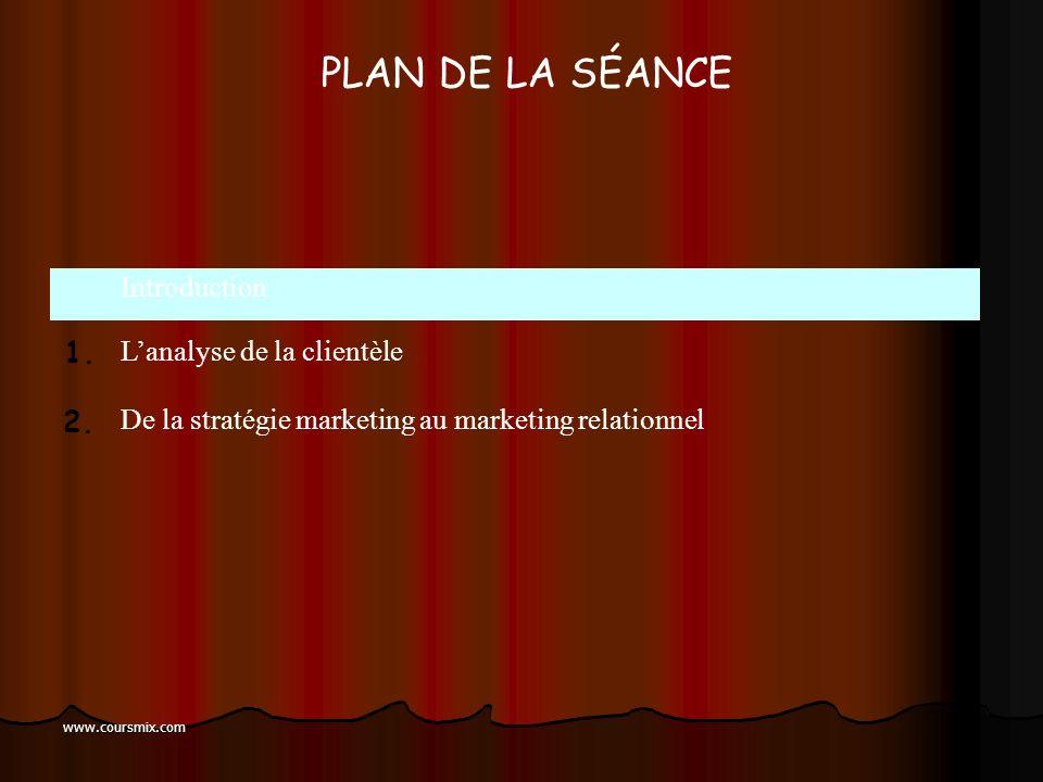 www.coursmix.com La gestion de la relation client