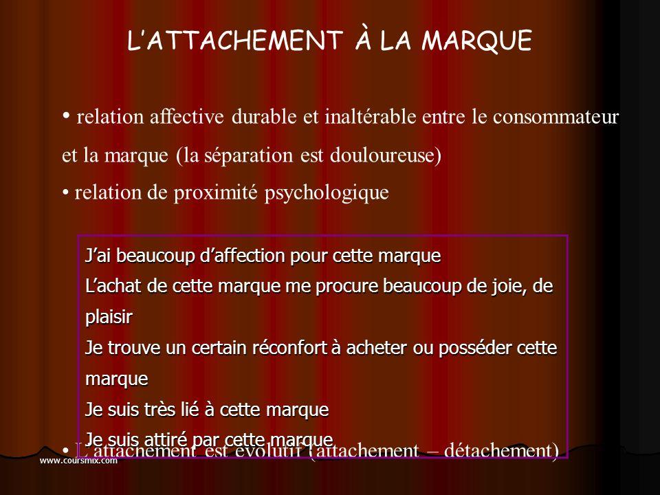 www.coursmix.com Le client est FIDELE si Le client est INERTE si Le client est RETENU si Il est satisfait Il fait confiance Il se sent engagé Il agit
