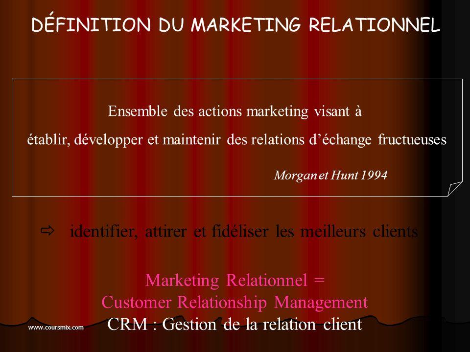 www.coursmix.com développementmaturitédéclinpré relation coopération temps LE CYCLE DE VIE DE LA RELATION