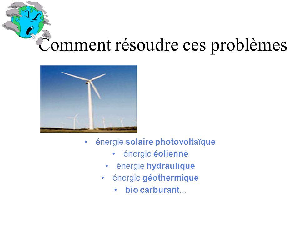 Comment résoudre ces problèmes énergie solaire photovoltaïque énergie éolienne énergie hydraulique énergie géothermique bio carburant...