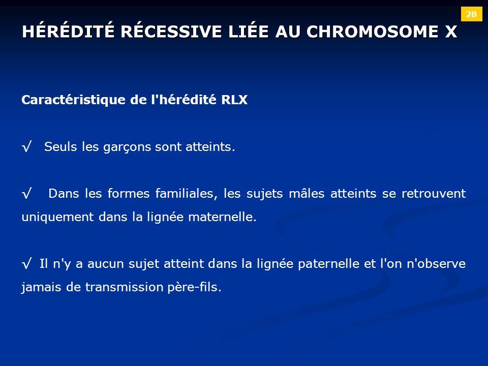 28 HÉRÉDITÉ RÉCESSIVE LIÉE AU CHROMOSOME X Caractéristique de l'hérédité RLX Seuls les garçons sont atteints. Dans les formes familiales, les sujets m