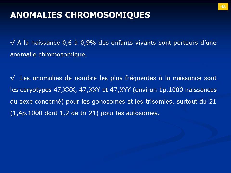 48 ANOMALIES CHROMOSOMIQUES A la naissance 0,6 à 0,9% des enfants vivants sont porteurs dune anomalie chromosomique. Les anomalies de nombre les plus