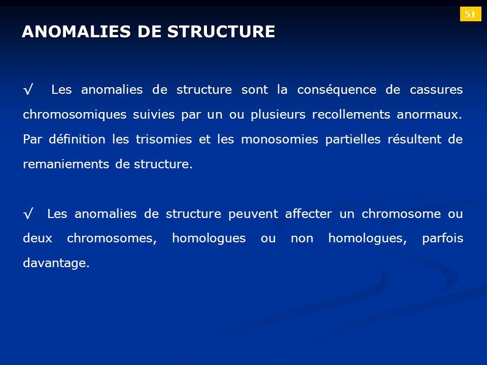 ANOMALIES DE STRUCTURE Les anomalies de structure sont la conséquence de cassures chromosomiques suivies par un ou plusieurs recollements anormaux. Pa