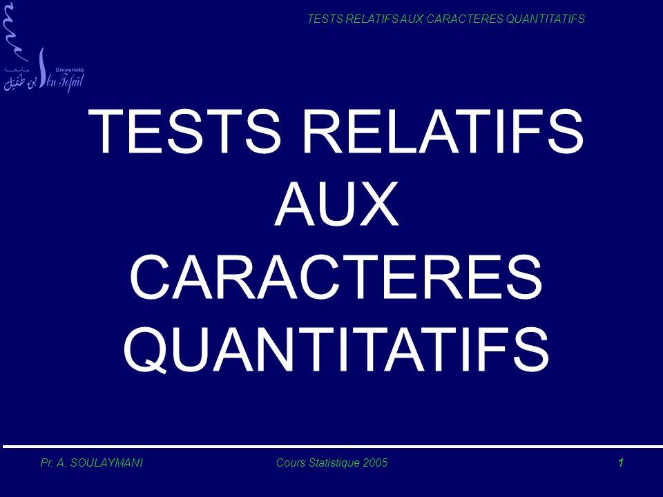 Pr. A. SOULAYMANICours Statistique 20051 TESTS RELATIFS AUX CARACTERES QUANTITATIFS