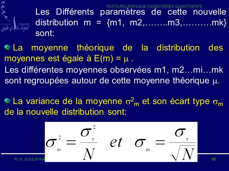Pr. A. SOULAYMANICours Statistique 200510 TESTS RELATIFS AUX CARACTERES QUANTITATIFS Les Différents paramètres de cette nouvelle distribution m = {m1,