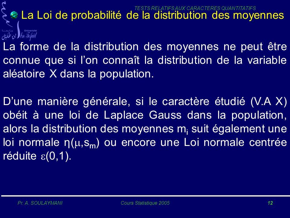 Pr. A. SOULAYMANICours Statistique 200512 TESTS RELATIFS AUX CARACTERES QUANTITATIFS La Loi de probabilité de la distribution des moyennes La forme de