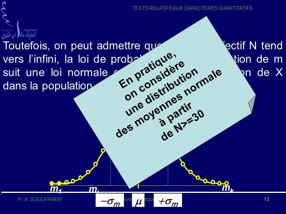 Pr. A. SOULAYMANICours Statistique 200513 TESTS RELATIFS AUX CARACTERES QUANTITATIFS Toutefois, on peut admettre que lorsque leffectif N tend vers lin