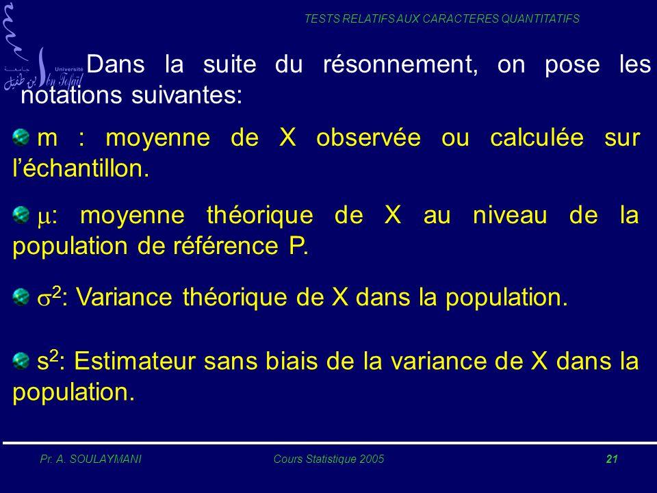 Pr. A. SOULAYMANICours Statistique 200521 TESTS RELATIFS AUX CARACTERES QUANTITATIFS Dans la suite du résonnement, on pose les notations suivantes: m