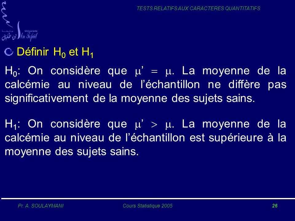 Pr. A. SOULAYMANICours Statistique 200526 TESTS RELATIFS AUX CARACTERES QUANTITATIFS Définir H 0 et H 1 H 0 : On considère que. La moyenne de la calcé