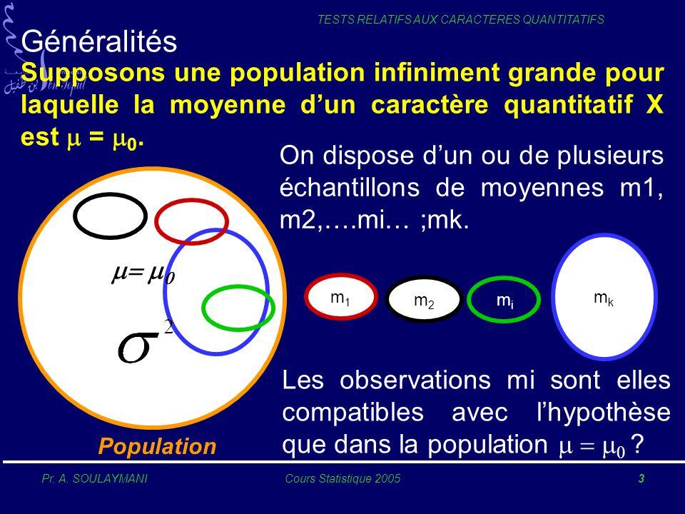 Pr. A. SOULAYMANICours Statistique 20053 TESTS RELATIFS AUX CARACTERES QUANTITATIFS Généralités Population Supposons une population infiniment grande