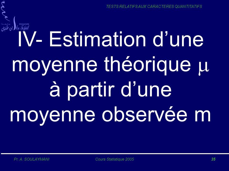 Pr. A. SOULAYMANICours Statistique 200535 TESTS RELATIFS AUX CARACTERES QUANTITATIFS IV- Estimation dune moyenne théorique à partir dune moyenne obser