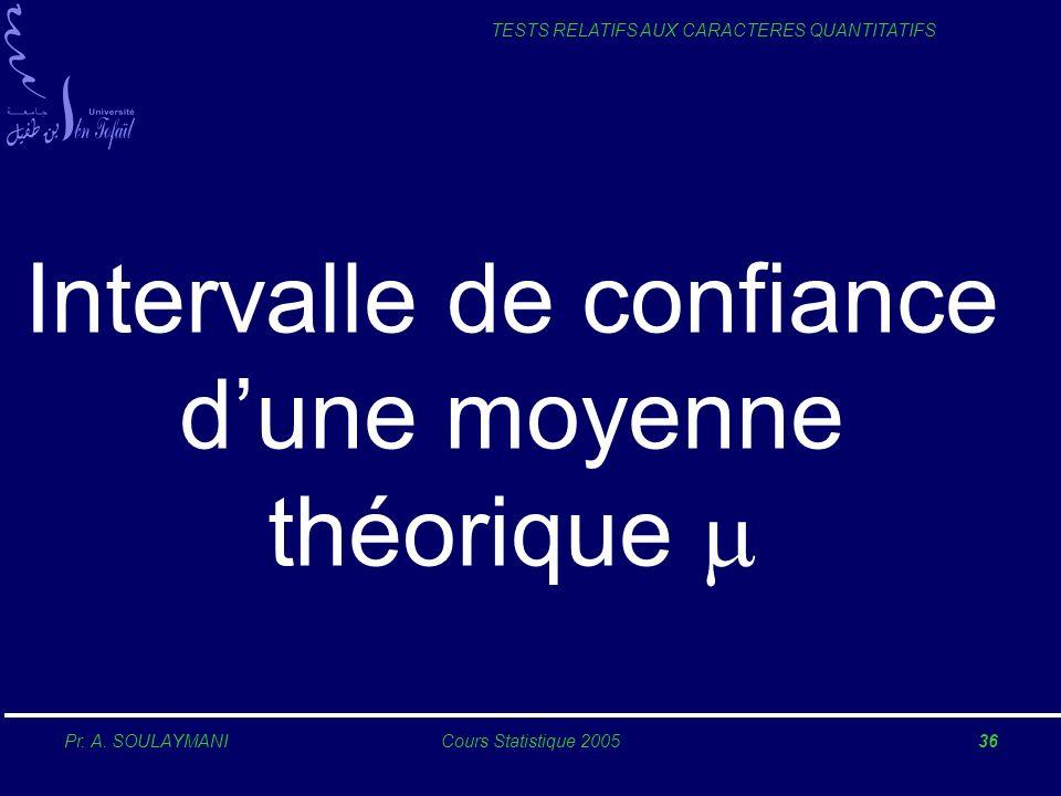 Pr. A. SOULAYMANICours Statistique 200536 TESTS RELATIFS AUX CARACTERES QUANTITATIFS Intervalle de confiance dune moyenne théorique