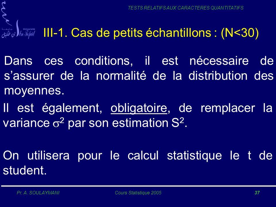 Pr. A. SOULAYMANICours Statistique 200537 TESTS RELATIFS AUX CARACTERES QUANTITATIFS III-1. Cas de petits échantillons : (N<30) Dans ces conditions, i