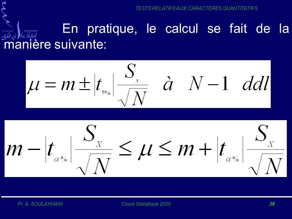 Pr. A. SOULAYMANICours Statistique 200538 TESTS RELATIFS AUX CARACTERES QUANTITATIFS En pratique, le calcul se fait de la manière suivante: