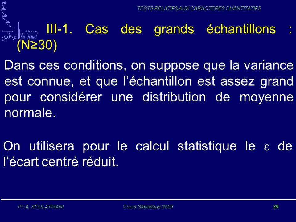 Pr. A. SOULAYMANICours Statistique 200539 TESTS RELATIFS AUX CARACTERES QUANTITATIFS III-1. Cas des grands échantillons : (N30) Dans ces conditions, o