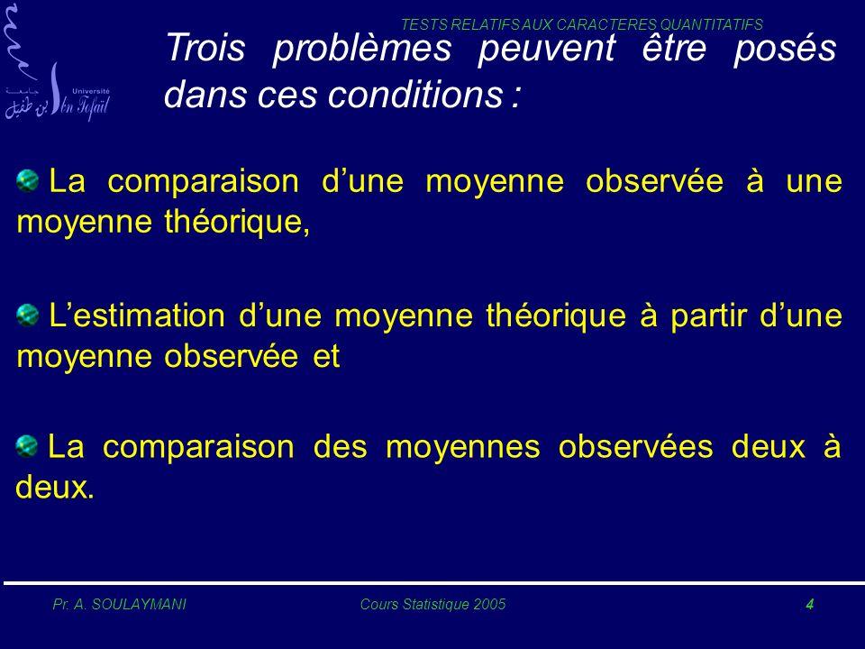 Pr. A. SOULAYMANICours Statistique 20054 TESTS RELATIFS AUX CARACTERES QUANTITATIFS Trois problèmes peuvent être posés dans ces conditions : La compar