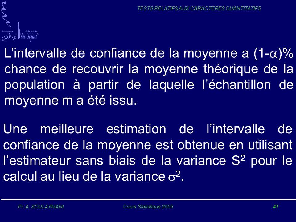 Pr. A. SOULAYMANICours Statistique 200541 TESTS RELATIFS AUX CARACTERES QUANTITATIFS Lintervalle de confiance de la moyenne a (1- )% chance de recouvr
