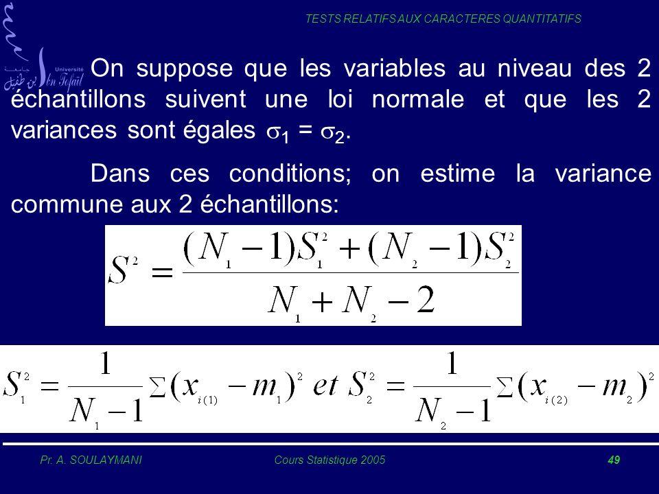 Pr. A. SOULAYMANICours Statistique 200549 TESTS RELATIFS AUX CARACTERES QUANTITATIFS On suppose que les variables au niveau des 2 échantillons suivent