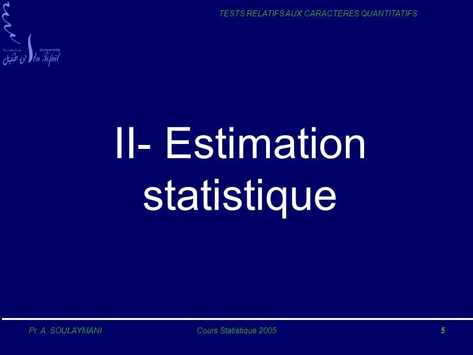 Pr. A. SOULAYMANICours Statistique 20055 TESTS RELATIFS AUX CARACTERES QUANTITATIFS II- Estimation statistique