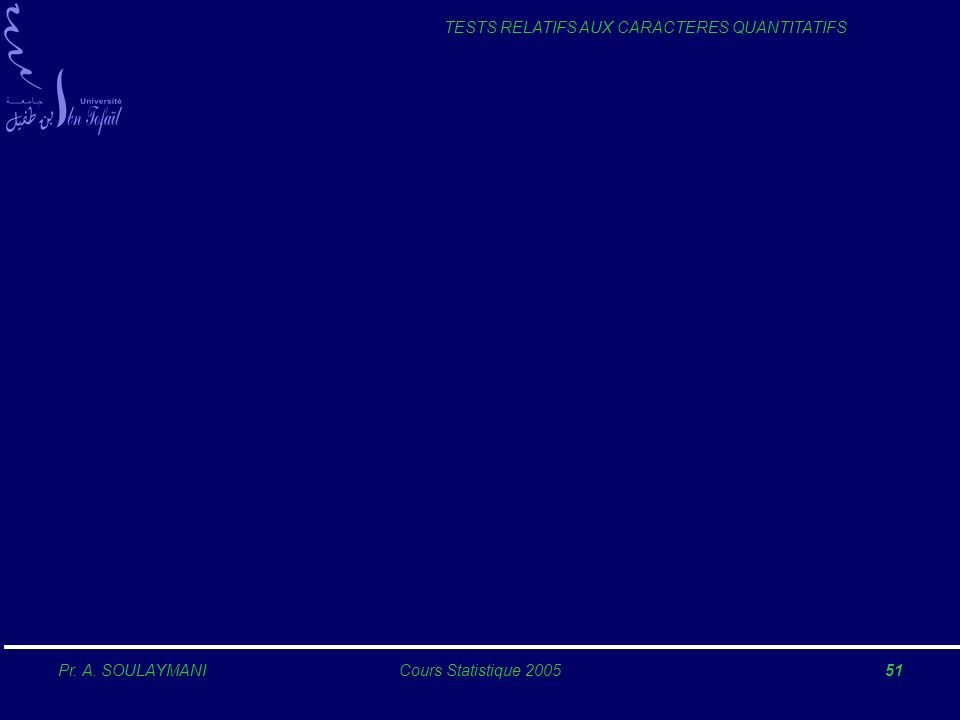 Pr. A. SOULAYMANICours Statistique 200551 TESTS RELATIFS AUX CARACTERES QUANTITATIFS