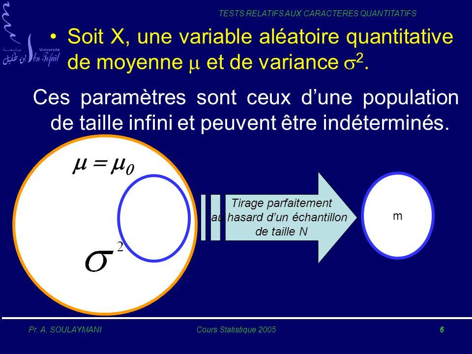 Pr. A. SOULAYMANICours Statistique 20056 TESTS RELATIFS AUX CARACTERES QUANTITATIFS Soit X, une variable aléatoire quantitative de moyenne et de varia