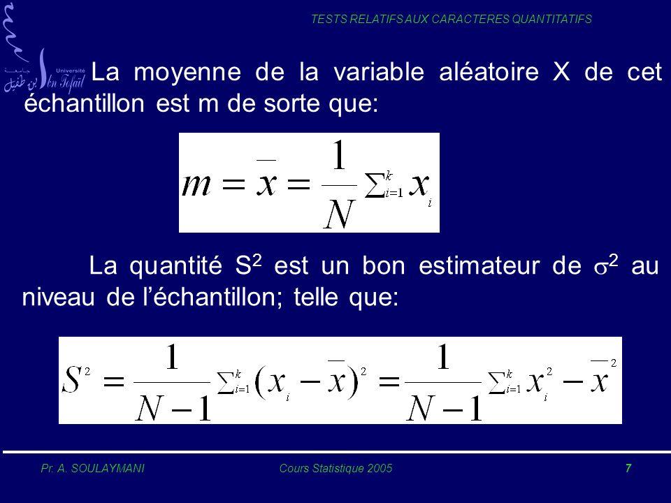 Pr. A. SOULAYMANICours Statistique 20057 TESTS RELATIFS AUX CARACTERES QUANTITATIFS La moyenne de la variable aléatoire X de cet échantillon est m de