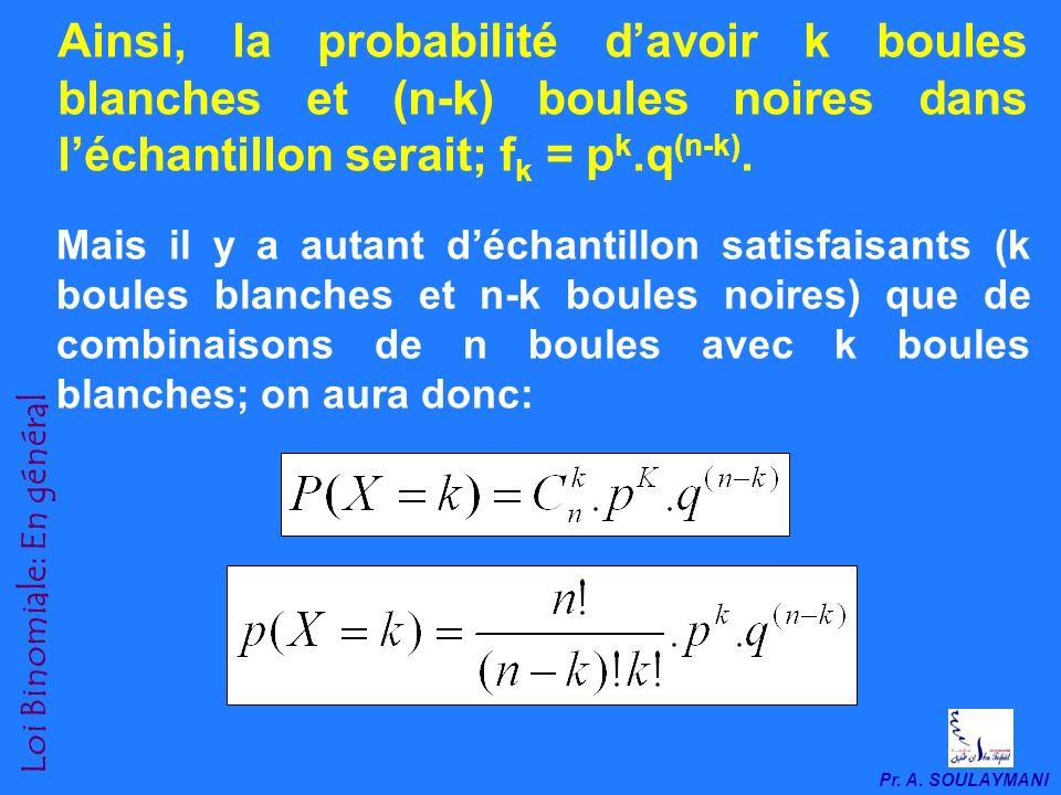 Pr. A. SOULAYMANI Loi Binomiale: En général Si X: nombre de réalisations de E dans un échantillon de n boules. X: peut prendre (n+1) valeurs possibles