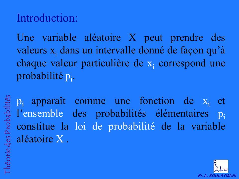 Pr. A. SOULAYMANI Théorie des Probabilités Étude des lois de probabilités usuelles