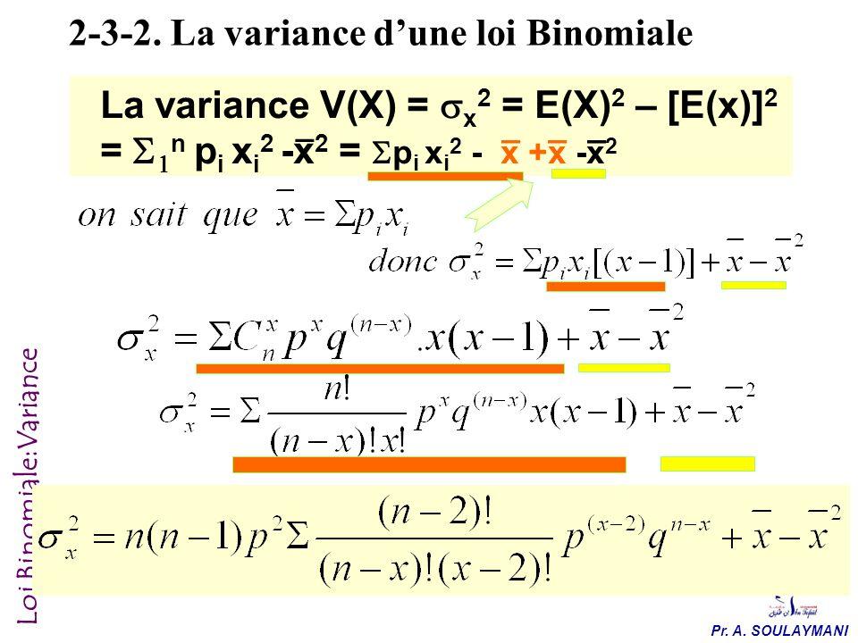 Pr. A. SOULAYMANI Loi Binomiale:Moyenne 2-3. Paramètre de La loi Binomiale 2-3-1. La moyenne dune loi Binomiale Si X est le nombre de réalisation de E