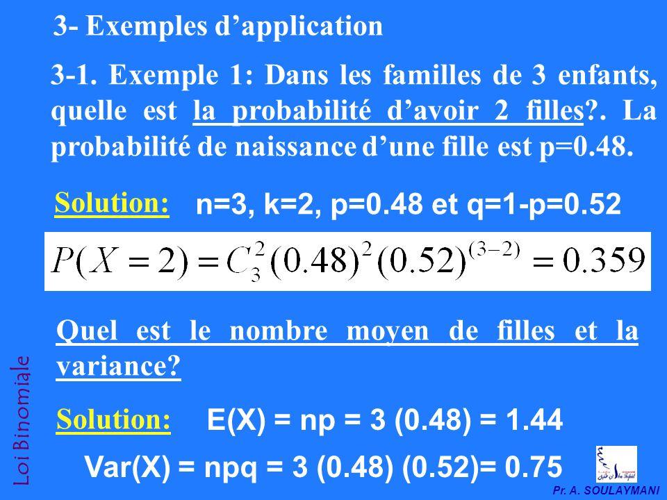 Pr. A. SOULAYMANI Loi Binomiale:Variance (p+q) (n-2) = 1 (n-2) =1