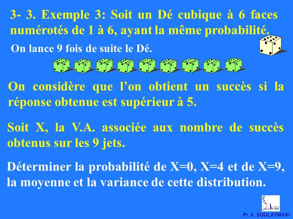 Pr. A. SOULAYMANI Loi Binomiale Fonction de répartition: Solution: F X (x) = P(X x i ) xP(X = x)P(X x) 00.1680 10.36010.5281 20.30870.8368 30.13230.96