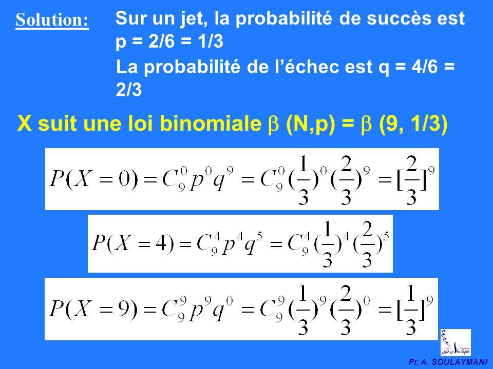 Pr. A. SOULAYMANI 3- 3. Exemple 3: Soit un Dé cubique à 6 faces numérotés de 1 à 6, ayant la même probabilité. On lance 9 fois de suite le Dé. On cons