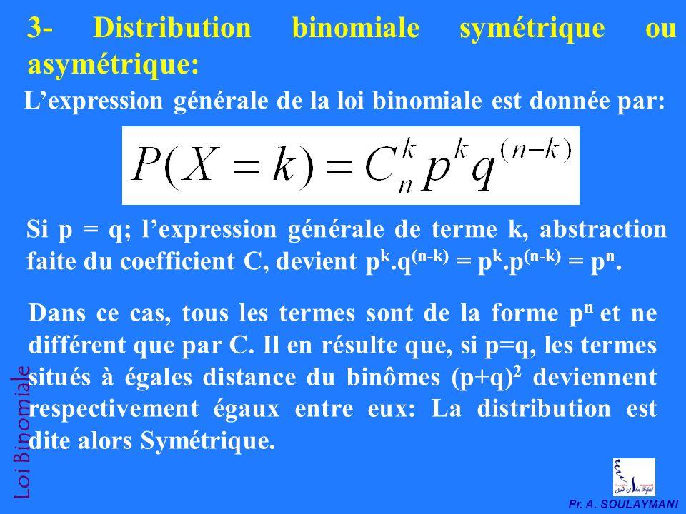 Pr. A. SOULAYMANI La moyenne de X : (N,p) est: np = 9.1/3 = 3 La variance de X : (N,p) est: npq = 9.1/3.2/3 = 2