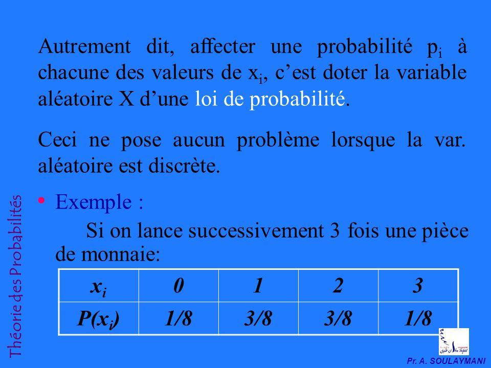 Une variable aléatoire X peut prendre des valeurs x i dans un intervalle donné de façon quà chaque valeur particulière de x i correspond une probabili