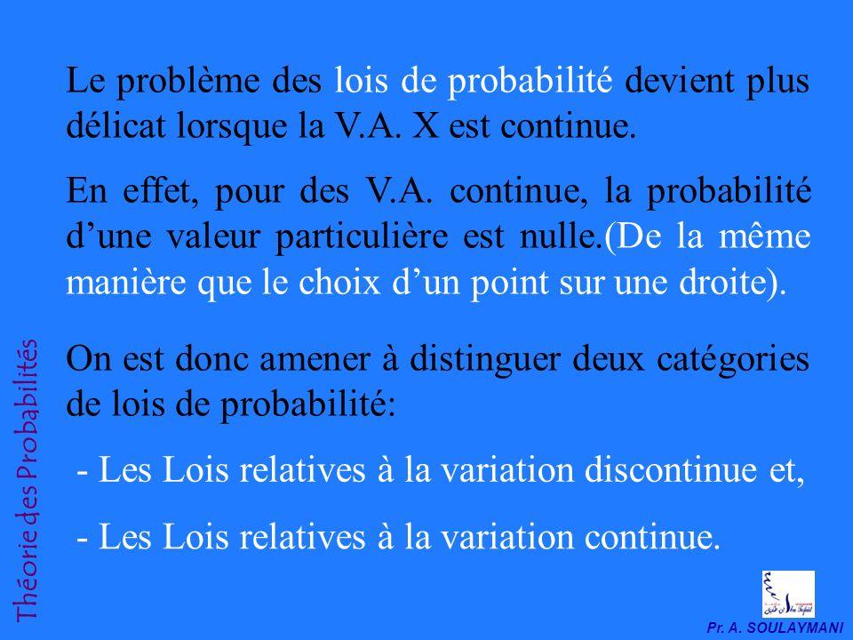 Pr. A. SOULAYMANI Autrement dit, affecter une probabilité p i à chacune des valeurs de x i, cest doter la variable aléatoire X dune loi de probabilité