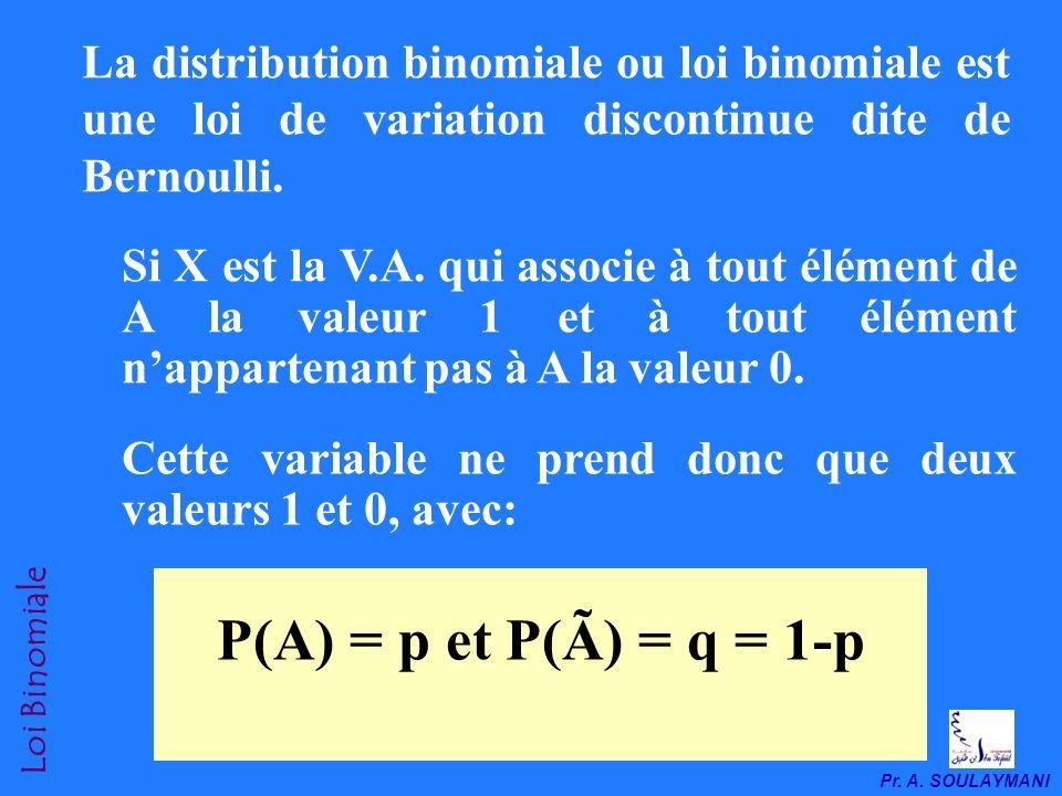 Pr. A. SOULAYMANI I- Distribution Binomiale