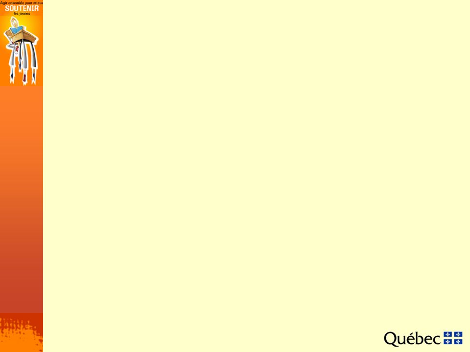 Interventions dans le milieu familial Différentes formes dintervention auprès de la famille Soutien et intervention auprès des parents Processus de deuil suivant le diagnostic Interventions auprès de lenfant Interventions visant à améliorer les capacités dorganisation Interventions visant à limiter lagitation Interventions visant à diminuer limpulsivité et à améliorer le comportement en général Interventions visant à améliorer lestime de soi Interventions visant à améliorer les habiletés sociales Gestion des devoirs et des leçons Les objectifs de lintervention : Informer Prendre conscience de ses compétences déducateurs Outiller Prévenir lépuisement Les parents doivent prendre conscience de leurs habiletés naturelles déducateurs.