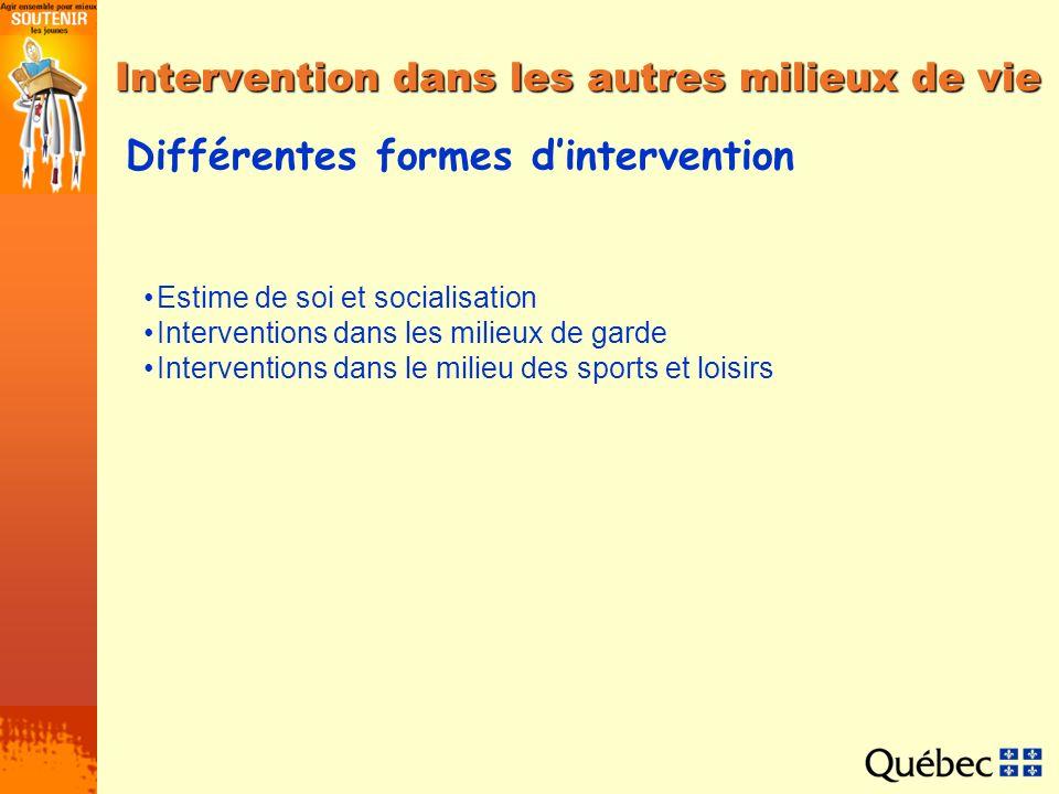 Estime de soi et socialisation Interventions dans les milieux de garde Interventions dans le milieu des sports et loisirs Différentes formes dinterven