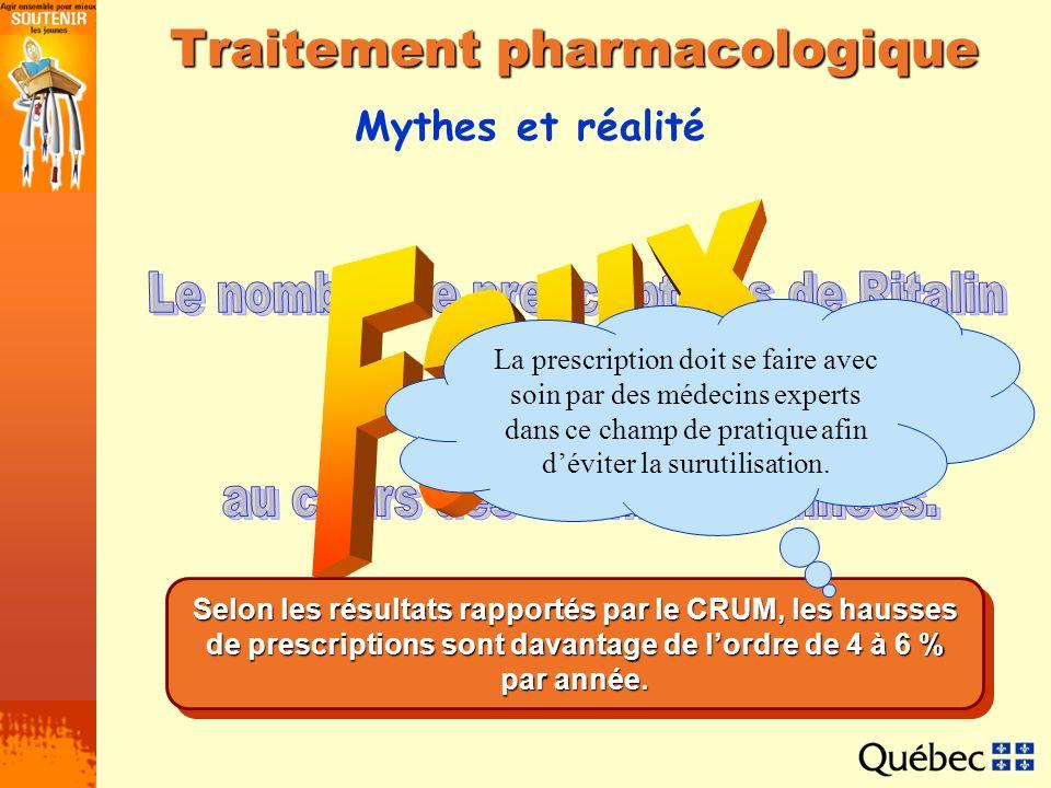 Mythes et réalité Traitement pharmacologique Selon les résultats rapportés par le CRUM, les hausses de prescriptions sont davantage de lordre de 4 à 6