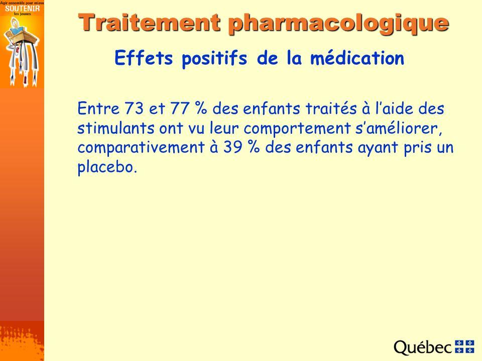 Effets positifs de la médication Traitement pharmacologique Entre 73 et 77 % des enfants traités à laide des stimulants ont vu leur comportement samél