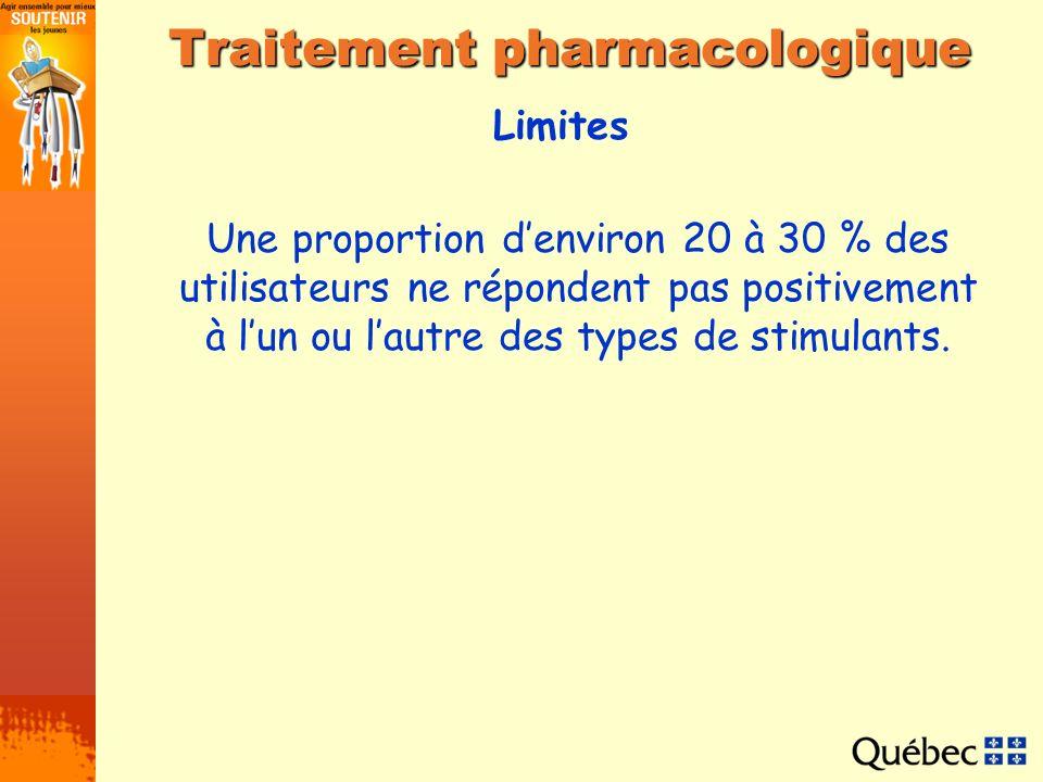 Limites Traitement pharmacologique Une proportion denviron 20 à 30 % des utilisateurs ne répondent pas positivement à lun ou lautre des types de stimu