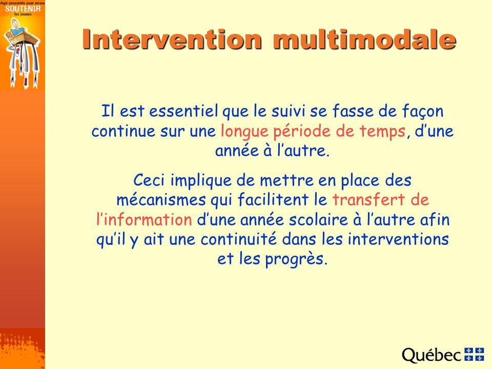 Intervention multimodale Il est essentiel que le suivi se fasse de façon continue sur une longue période de temps, dune année à lautre. Ceci implique