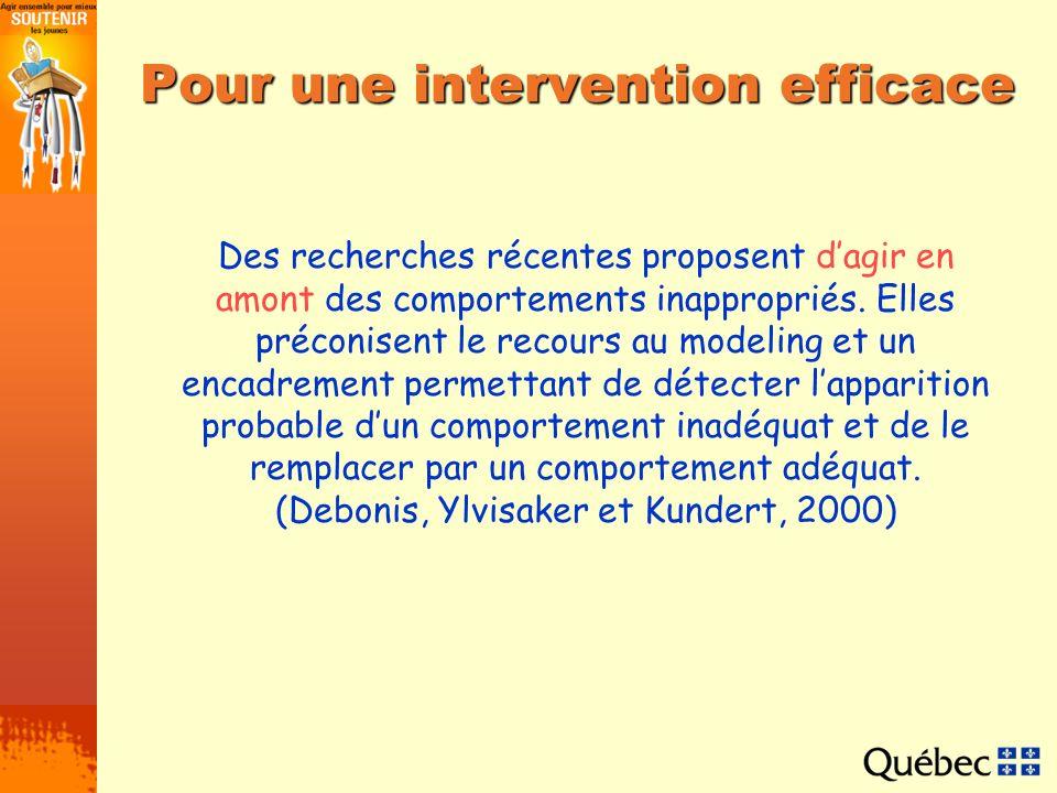 Pour une intervention efficace Des recherches récentes proposent dagir en amont des comportements inappropriés. Elles préconisent le recours au modeli