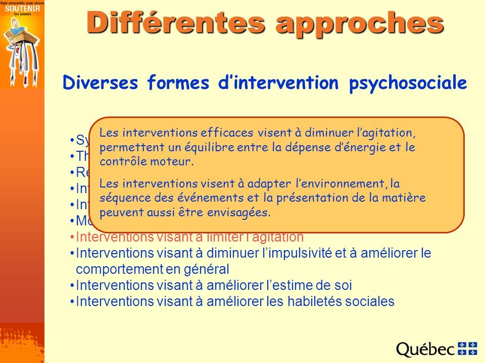 Différentes approches Système démulation et modification du comportement Thérapie cognitive Relaxation Interventions visant à pallier linattention Int