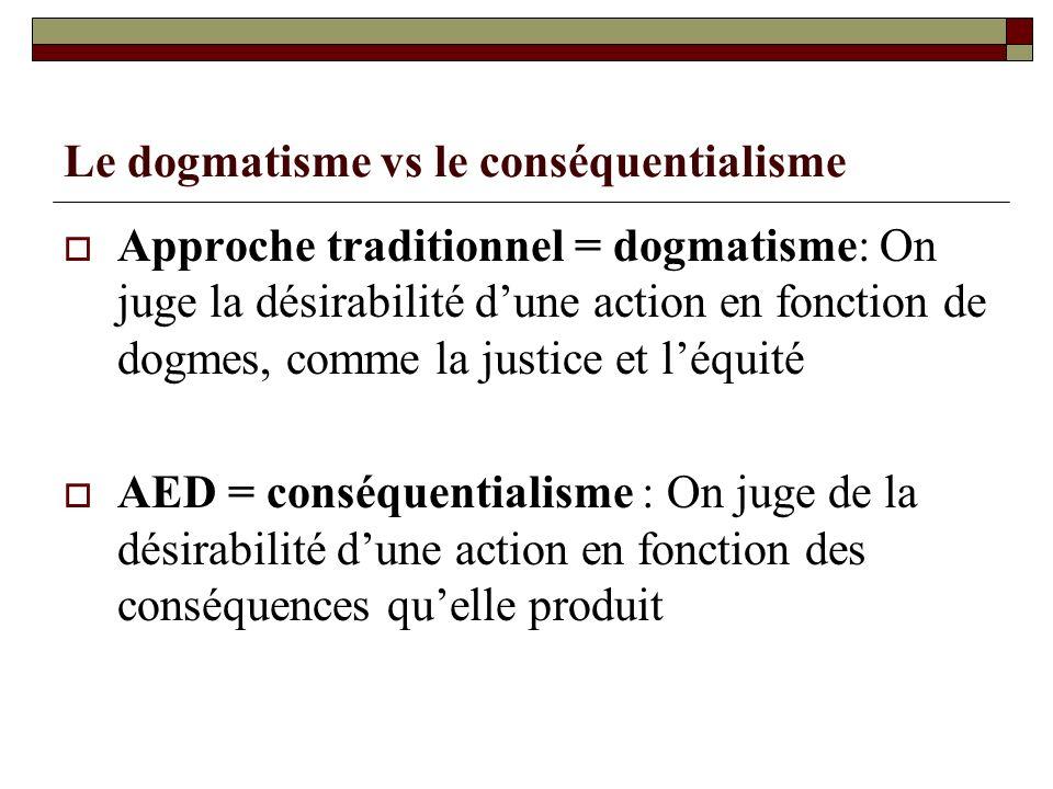 Le dogmatisme vs le conséquentialisme Approche traditionnel = dogmatisme: On juge la désirabilité dune action en fonction de dogmes, comme la justice
