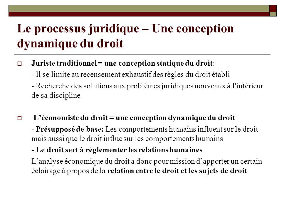 Le processus juridique – Une conception dynamique du droit Juriste traditionnel = une conception statique du droit: - Il se limite au recensement exha