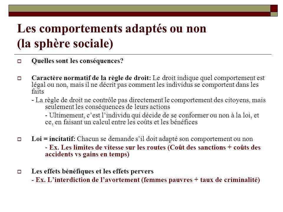 Les comportements adaptés ou non (la sphère sociale) Quelles sont les conséquences? Caractère normatif de la règle de droit: Le droit indique quel com
